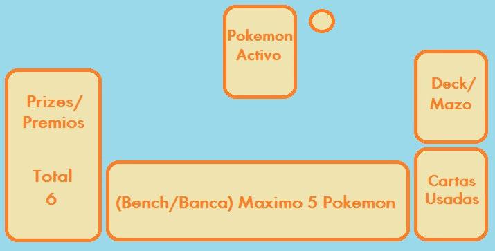 Introducción a Pokémon TCG
